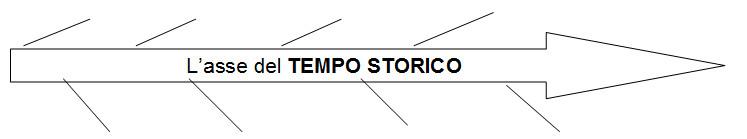 FRECCIA TEMPO
