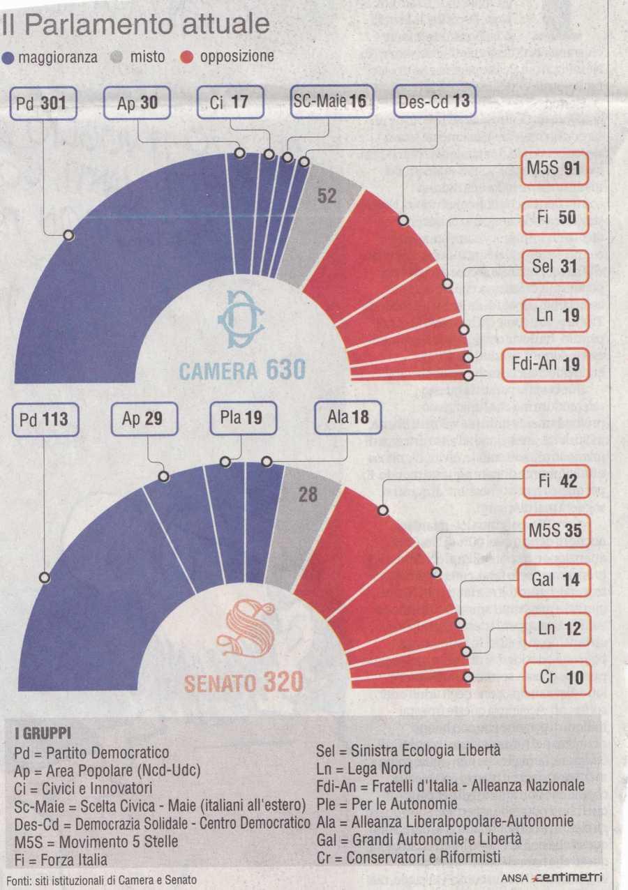elezioni-20133864