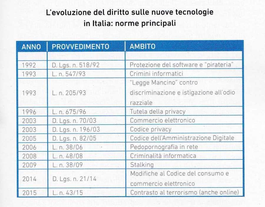 diritto4718
