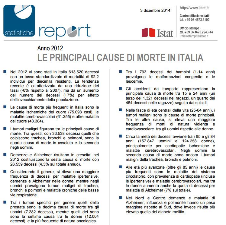 Istat principali cause di morte in italia 2012 mappe for Maestro nelle planimetrie principali