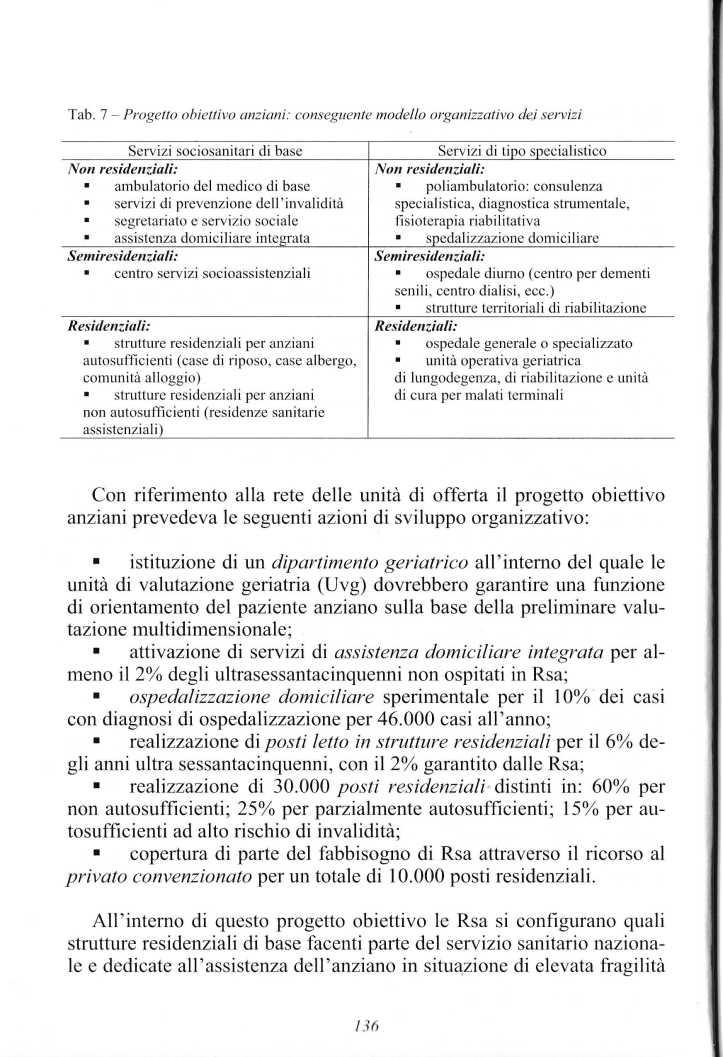anziani politiche servizi 2005 ferrario paolo1319
