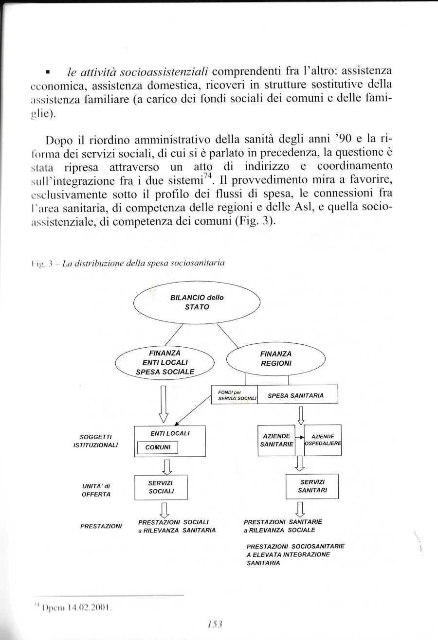 anziani politiche servizi 2005 ferrario paolo1336