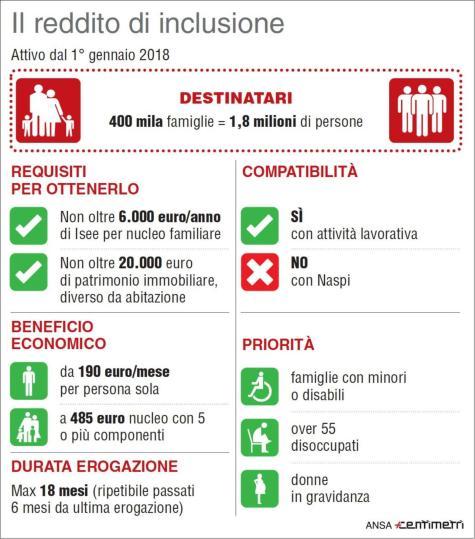 C_2_infografica_1000960_0_image