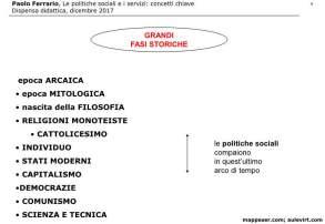 POLITICHE SOCIALI e concetto SERVIZIO 2017 -p04