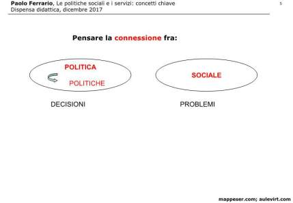 POLITICHE SOCIALI e concetto SERVIZIO 2017 -p05
