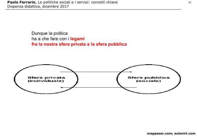 POLITICHE SOCIALI e concetto SERVIZIO 2017 -p10
