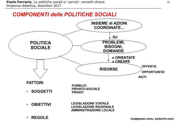 POLITICHE SOCIALI e concetto SERVIZIO 2017 -p20