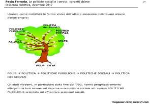 POLITICHE SOCIALI e concetto SERVIZIO 2017 -p24