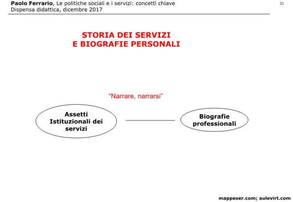 POLITICHE SOCIALI e concetto SERVIZIO 2017 -p31
