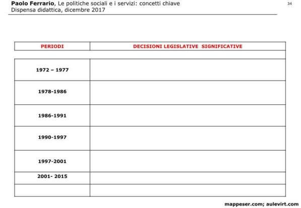 POLITICHE SOCIALI e concetto SERVIZIO 2017 -p34