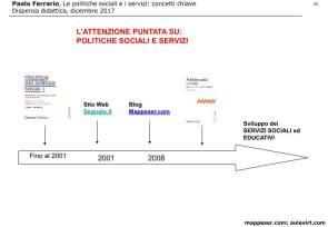 POLITICHE SOCIALI e concetto SERVIZIO 2017 -p35