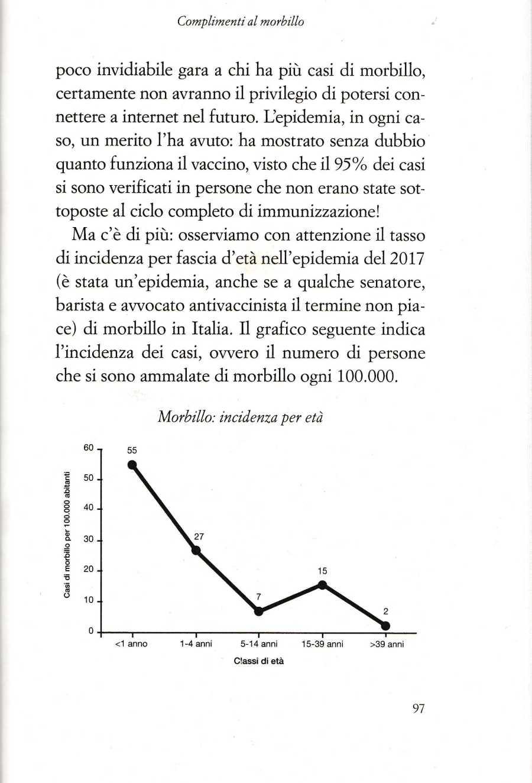 morbillo2205