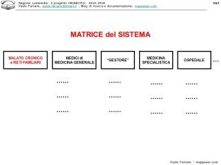 Diapositiva167