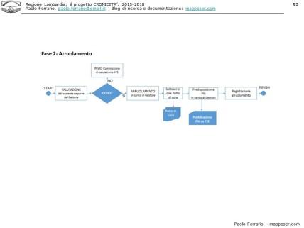 Diapositiva93