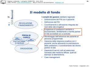 Diapositiva96