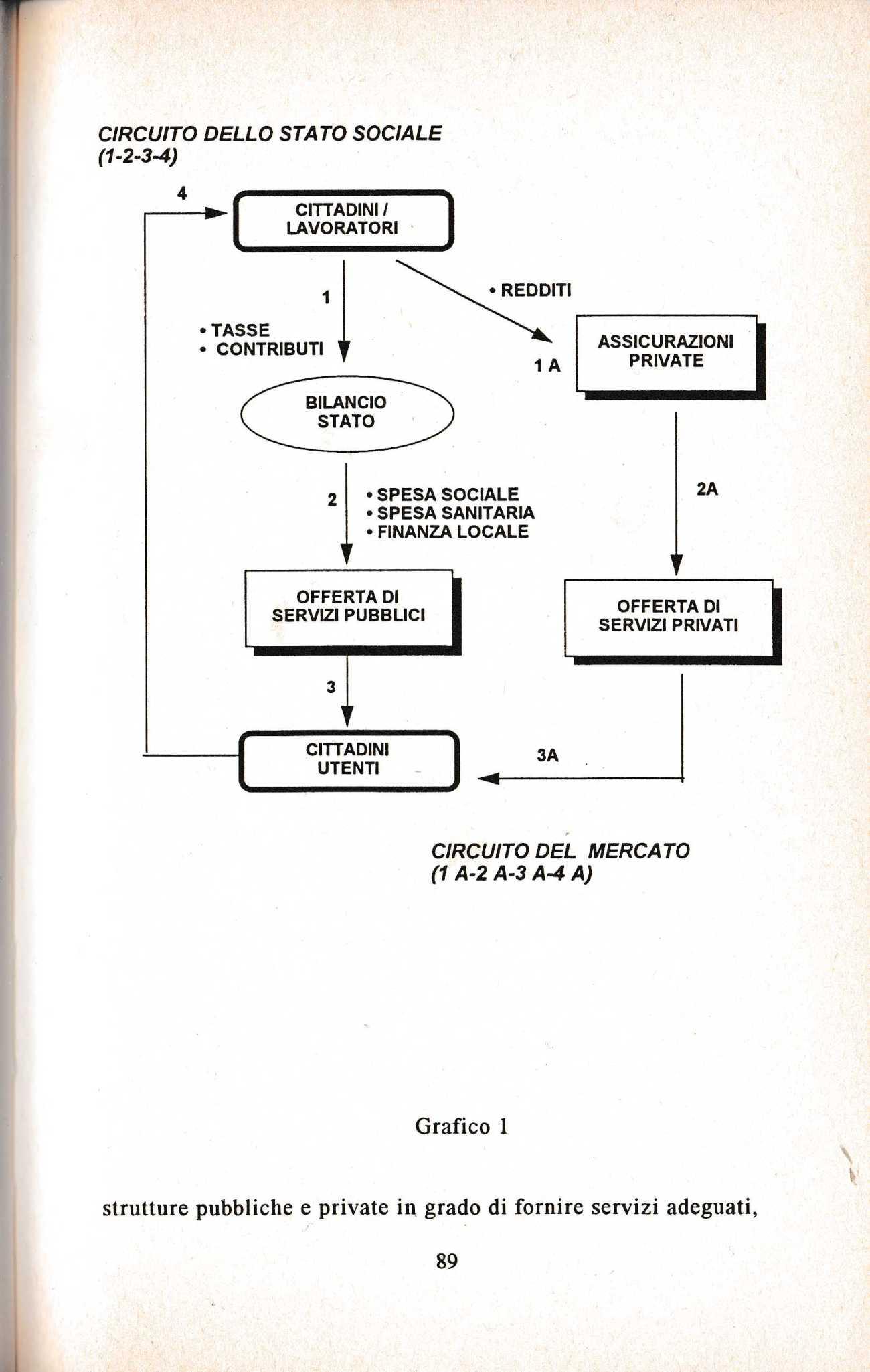ferrario p 19952273