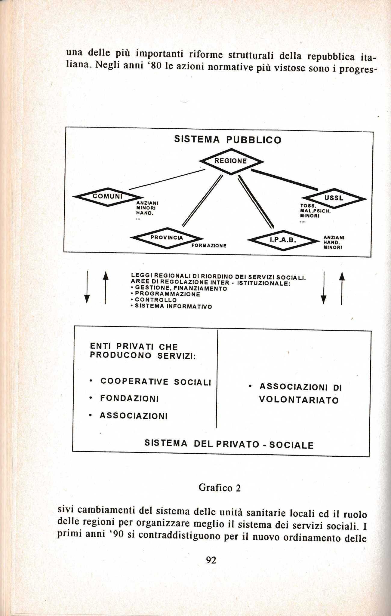 ferrario p 19952276