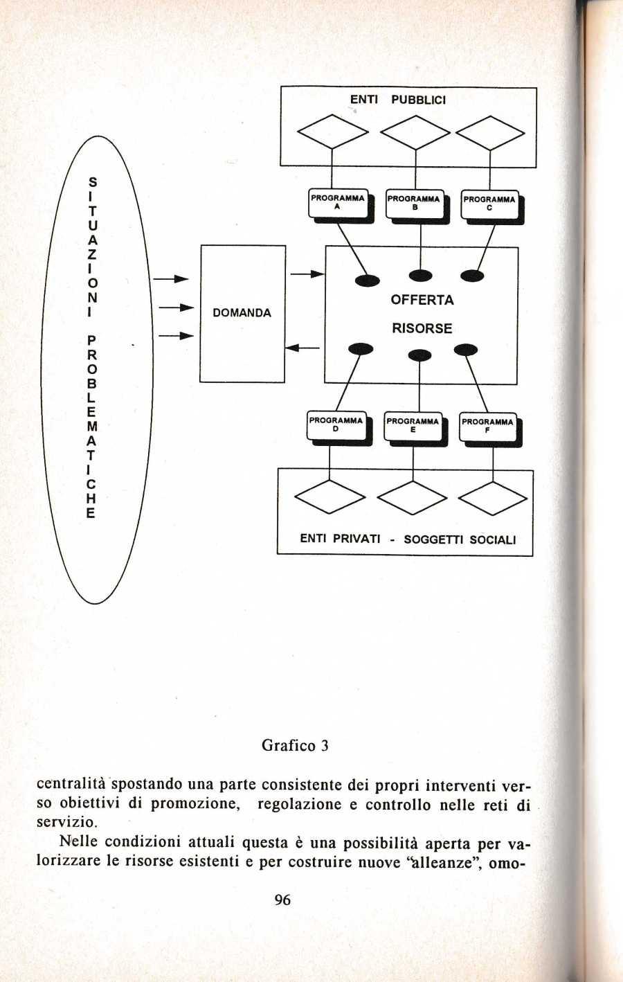 ferrario p 19952280