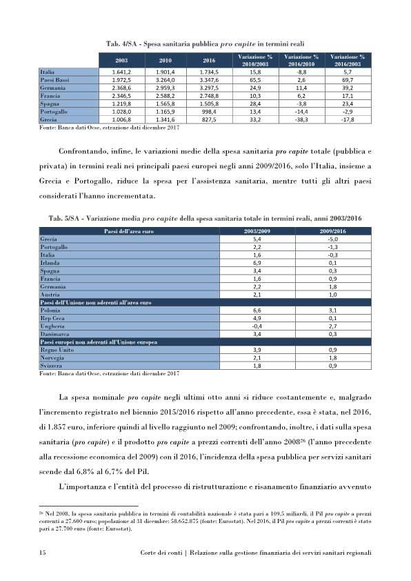 corte conti servizi sanitari-p027