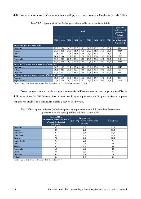 corte conti servizi sanitari-p030