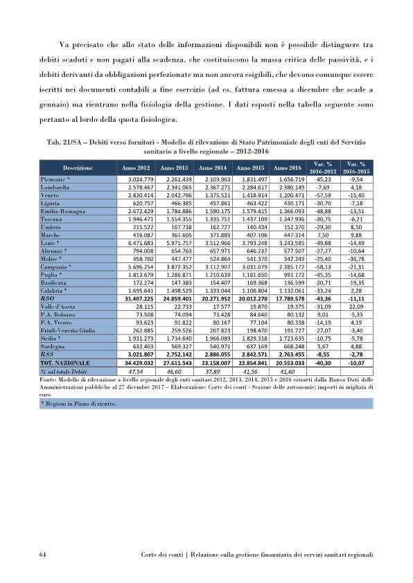 corte conti servizi sanitari-p076