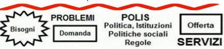 MAPPE nelle POLITICHE SOCIALI e nei SERVIZI