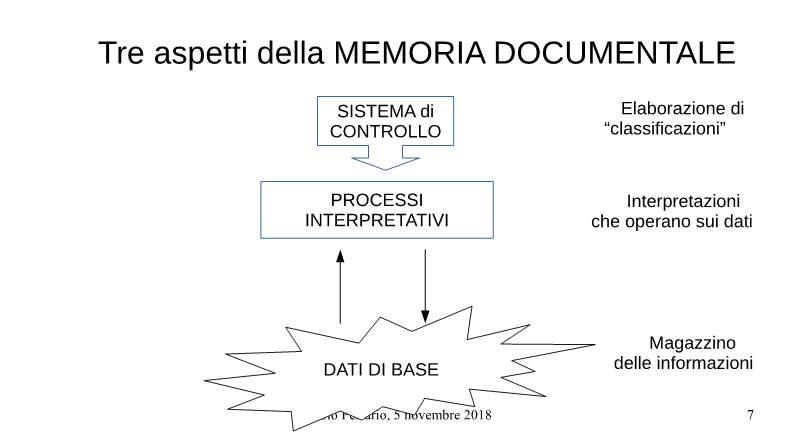 MEMORIA per DOCUMENTAZIONE-p07
