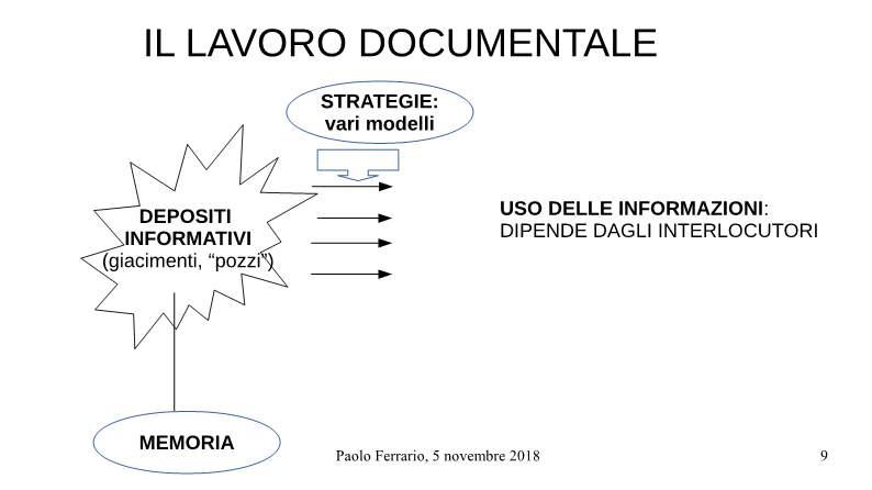 MEMORIA per DOCUMENTAZIONE-p09
