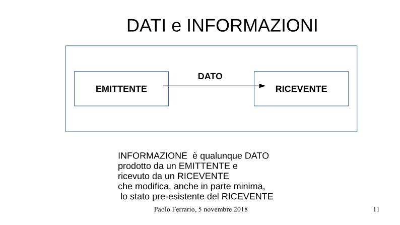 MEMORIA per DOCUMENTAZIONE-p11