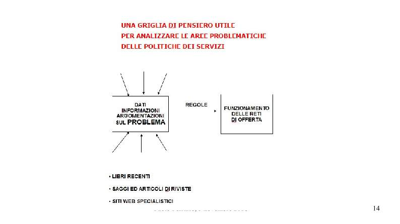 MEMORIA per DOCUMENTAZIONE-p14