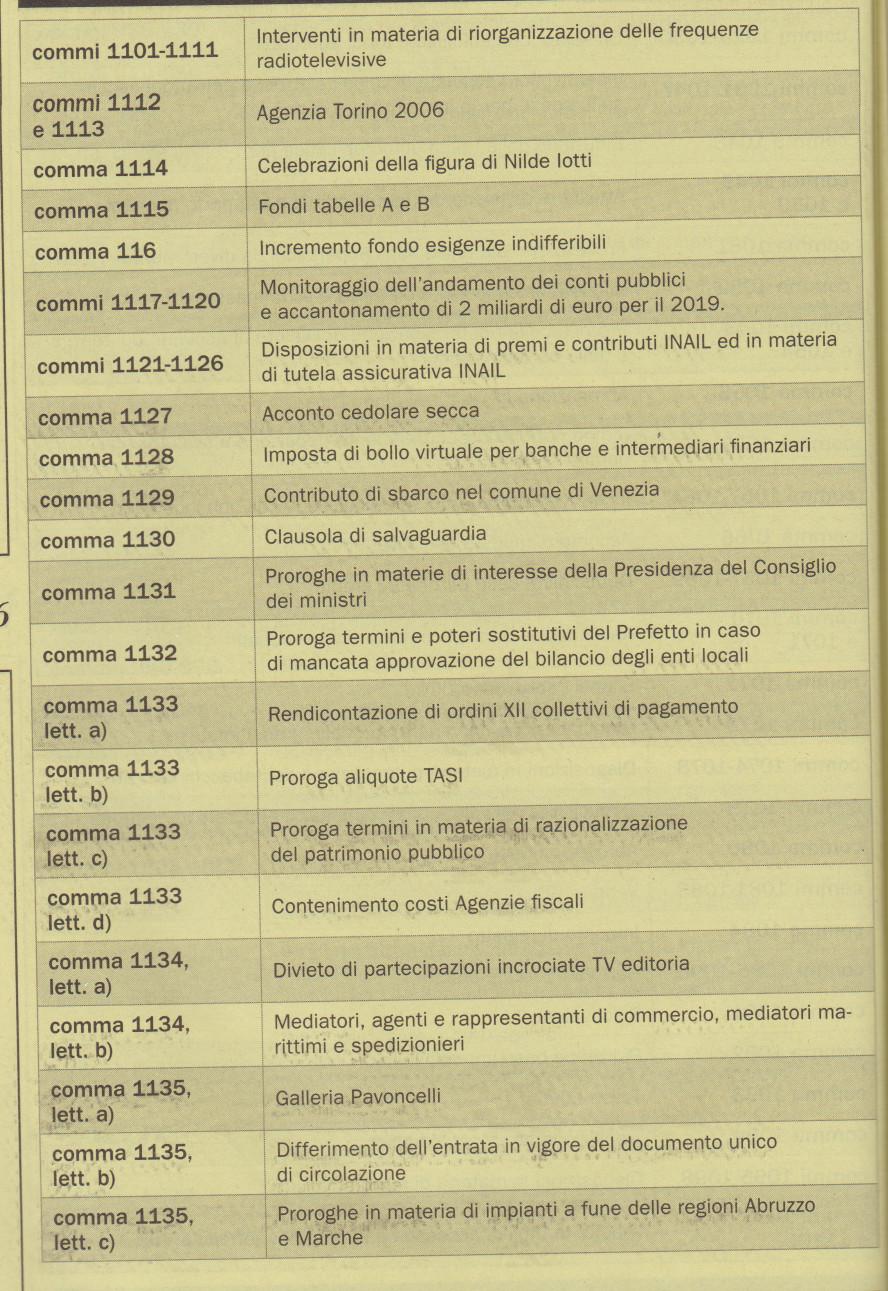 legge bilancio 2019696