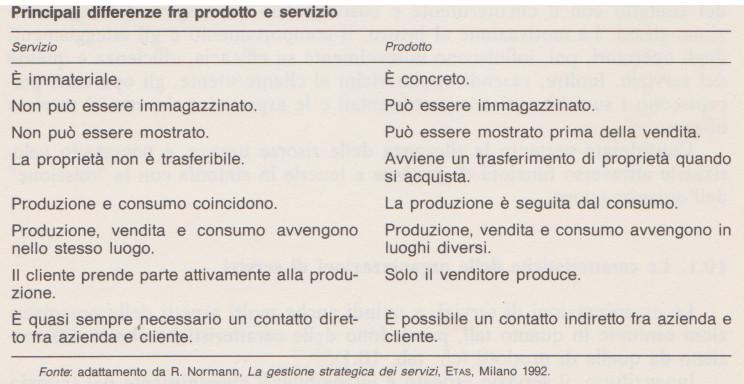 SERVIZIO796