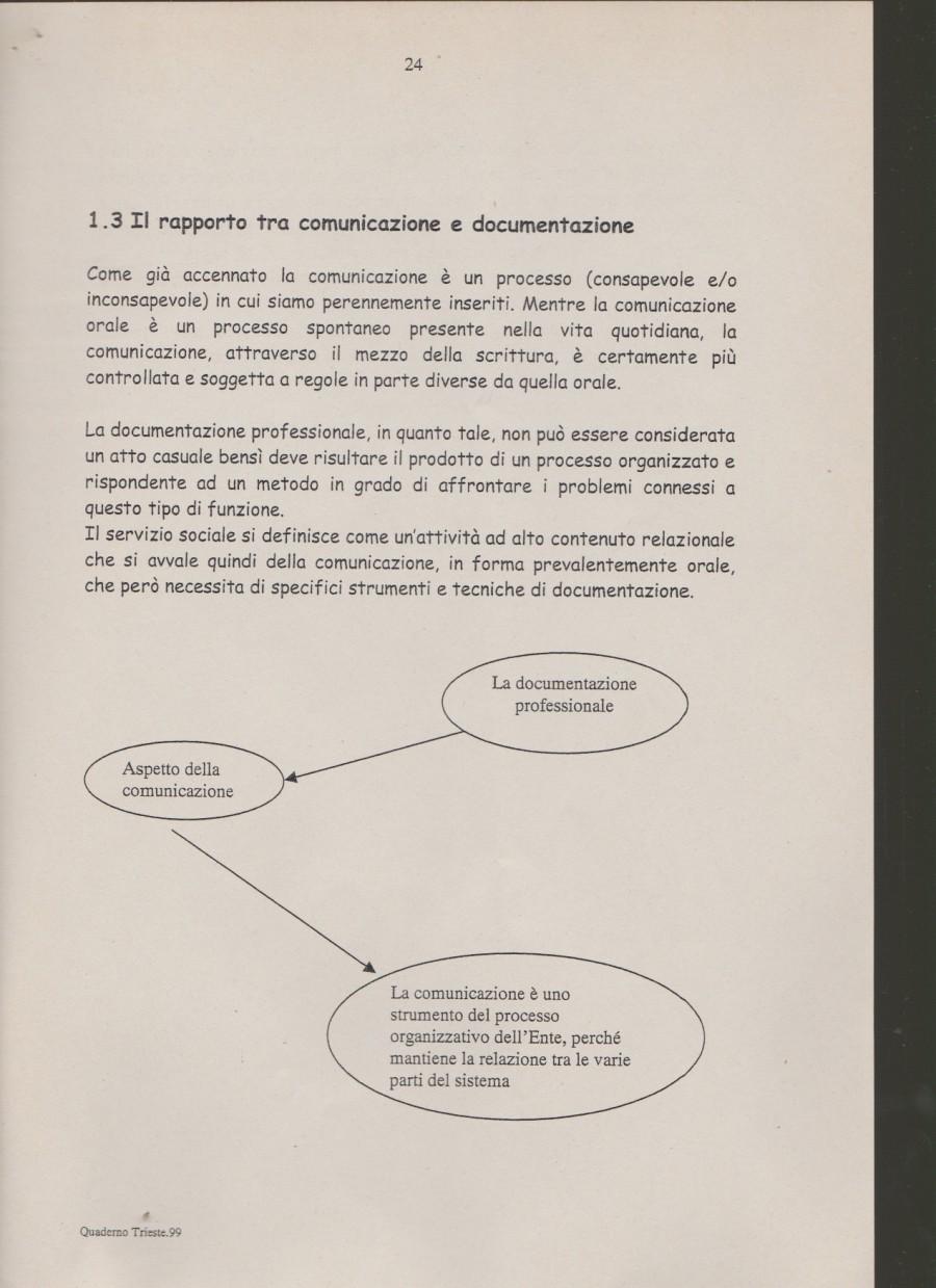 doc ts 20012659
